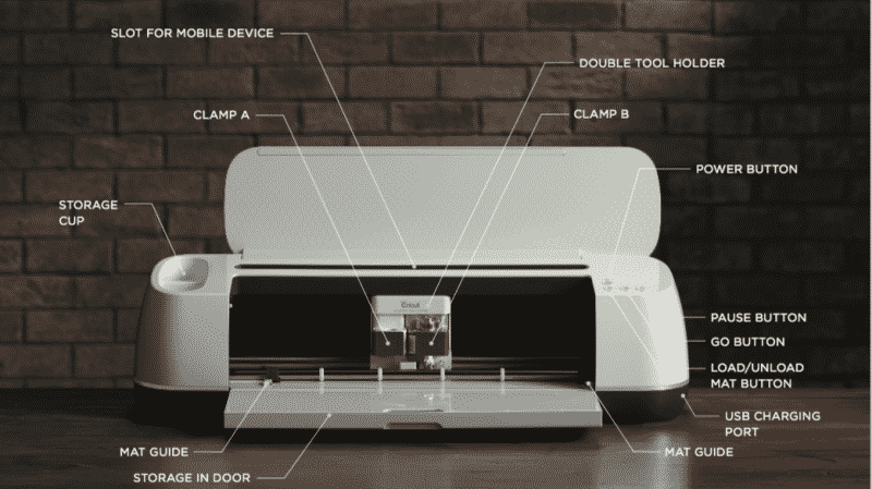 A labeled overview of the Cricut Maker and its features